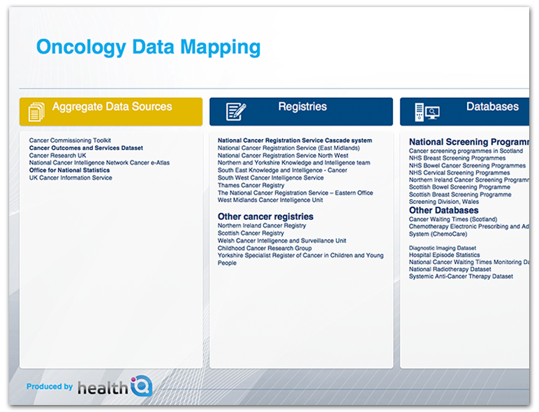 Mapping UK Oncology Data